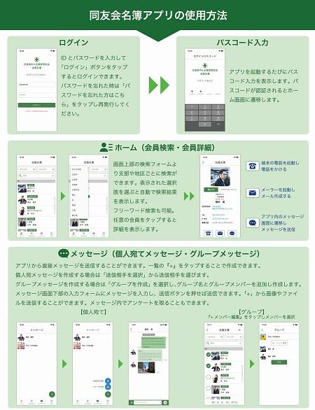 会員名簿アプリがオープン