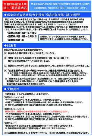 感染症拡大防止 広島県の支援金・国の月次支援金